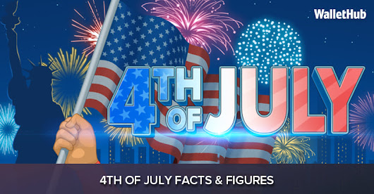 4th of July Facts & Figures