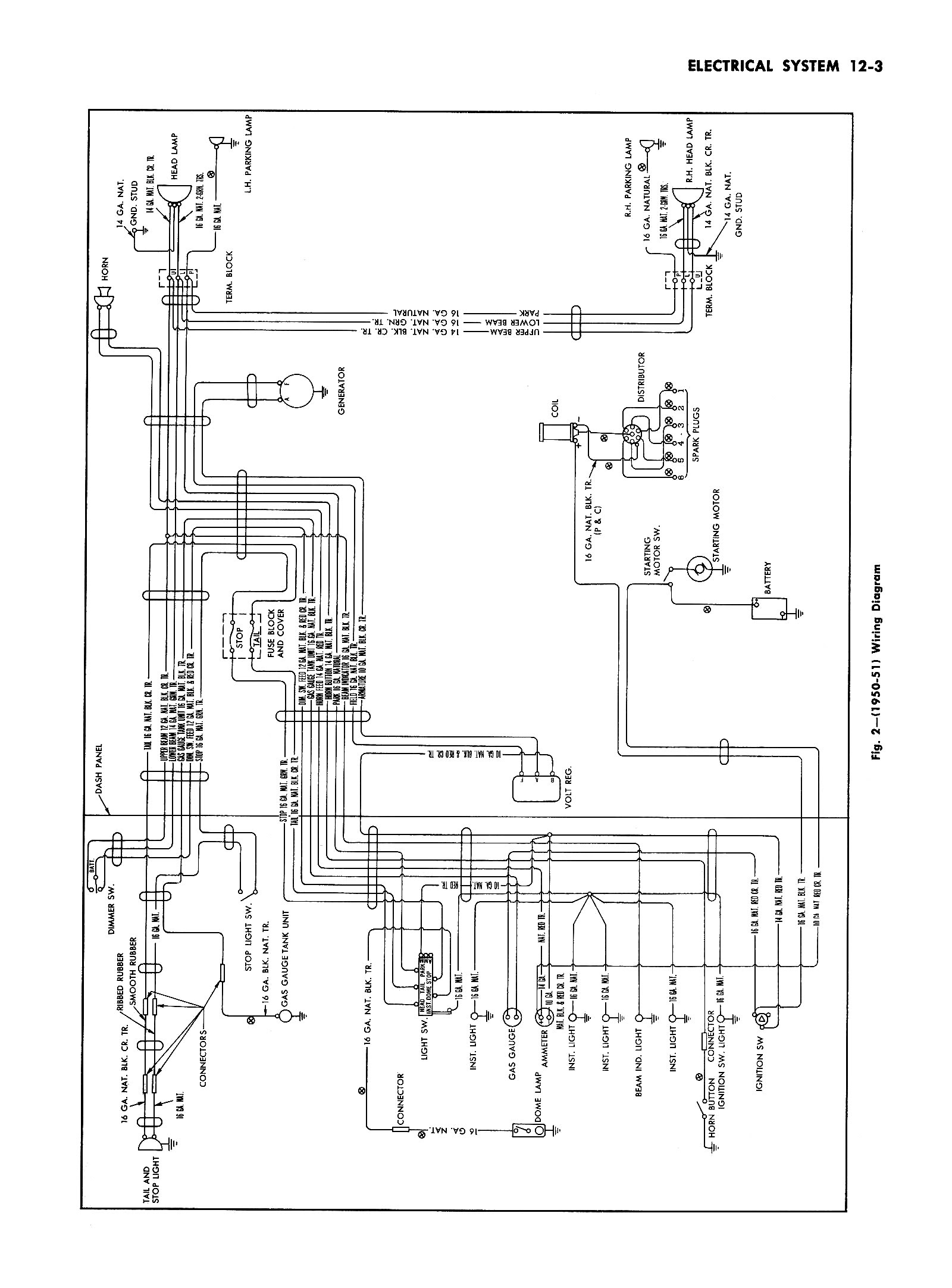1951 Chevy Bel Air Wiring Diagram Wiring Diagram Regulator Regulator Graniantichiumbri It