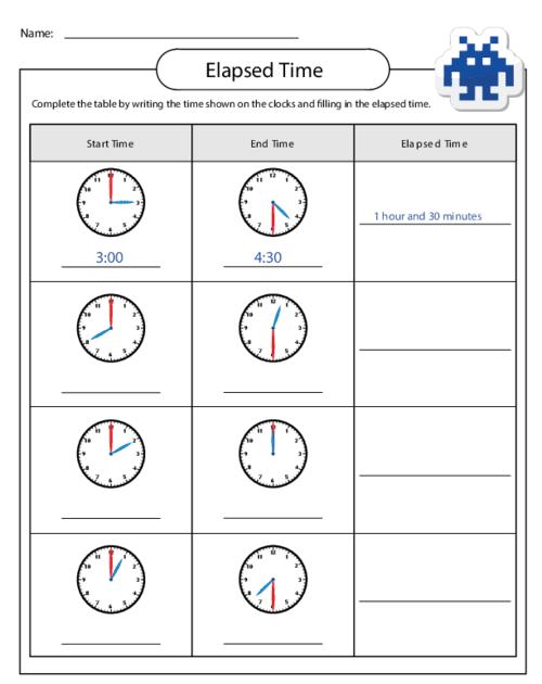Free Elapsed Time Worksheets For 3rd Grade - Top Worksheet