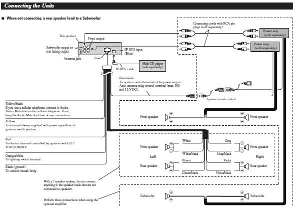 Pioneer Deh-X1810Ub Wiring Diagram from lh3.googleusercontent.com