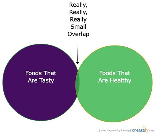 Food That Are....jpg