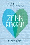 Title: Zenn Diagram, Author: Wendy Brant