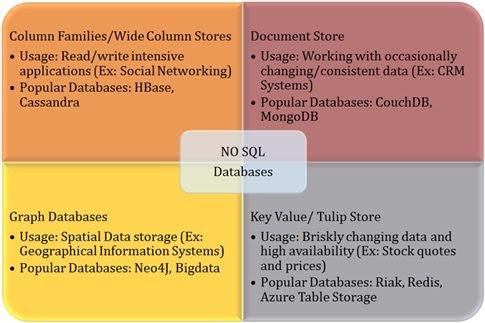 NoSQL.jpg