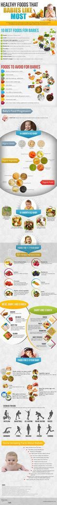 Healthy-Foods-That-Babies-Like-Most-Infographic
