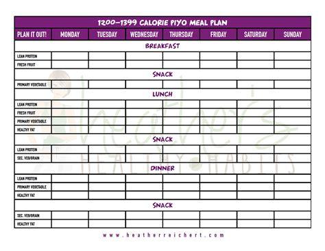 heather reichert piyo nutrition guides heather reichert