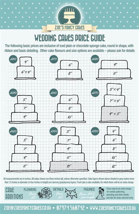 Wedding cake price guide   idea in 2017   Bella wedding