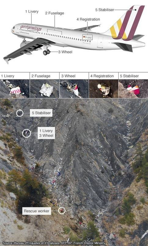 Germanwings Flight 9525 - Military cover up?