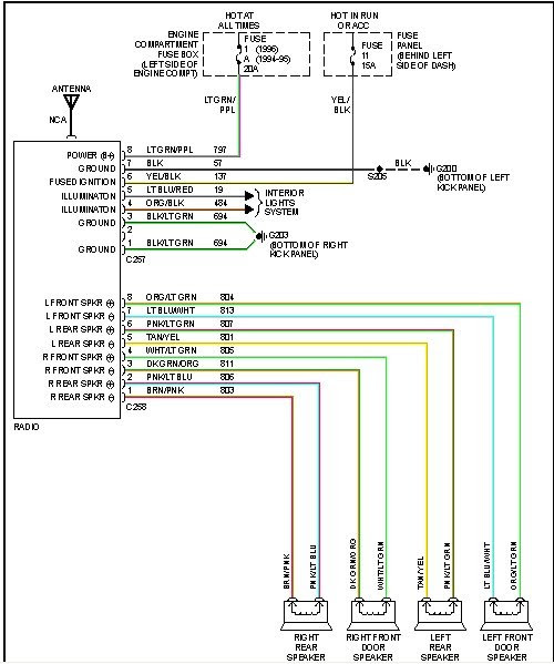I need the color coded wiring diagram for a stock stereo ...