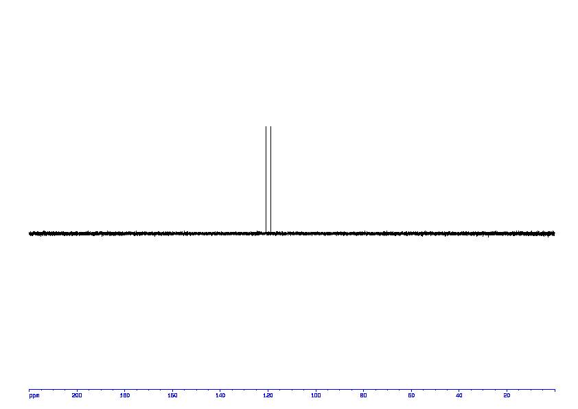 1D DEPT135, 7.4 spectrum for 4-Aminophenol