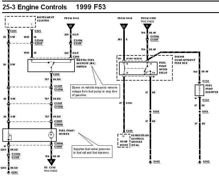 Diagram 1999 Ford F53 Motorhome Wiring Diagram Full Version Hd Quality Wiring Diagram Wirdiagramxy Orbicolare It