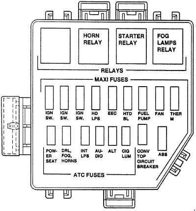 Mercedes Ml350 Fuse Panel Diagram / 1998 2005 Benz Ml320