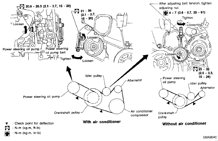 2001 Nissan Maxima Alternator Replacement ~ Perfect Nissan