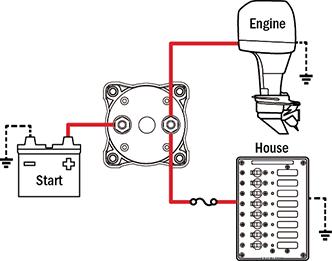 marine battery isolator switch wiring diagram - menulisitukerjaaku  menulisitukerjaaku