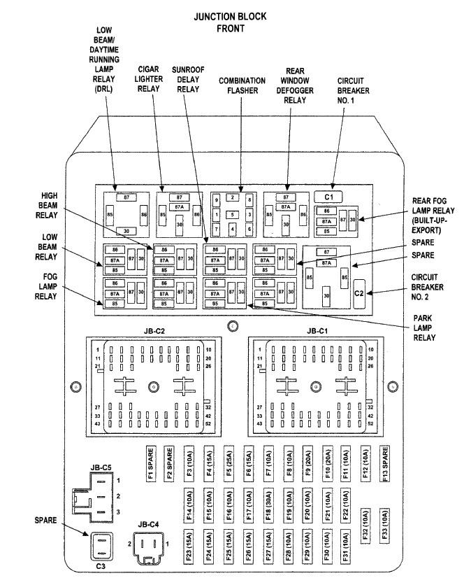 04 Toyotum Sienna Fuse Diagram
