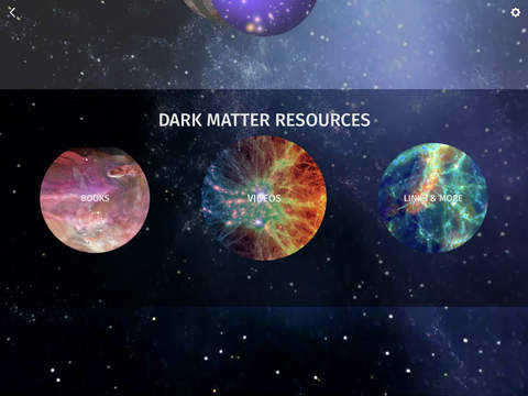 Dark Matter: Behind the Scenes of the Universe