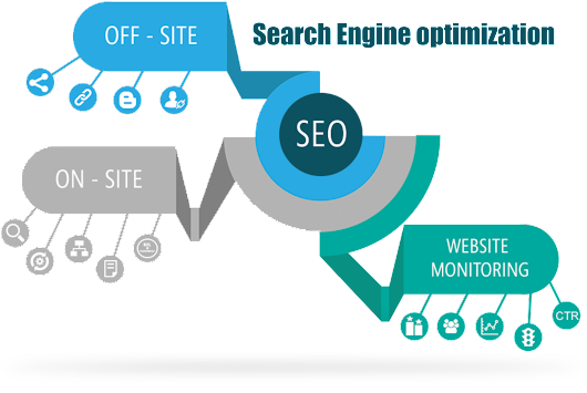 We Offer SEO Service at Affordable Package in India