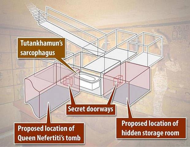 Mapa que muestra la ubicación de las dos cámaras ocultas según el reporte del Dr. Reeves.