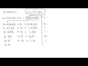 Choosing data type for monetary Calculation (In Java)— Float ? Double ? Or Bigdecimal