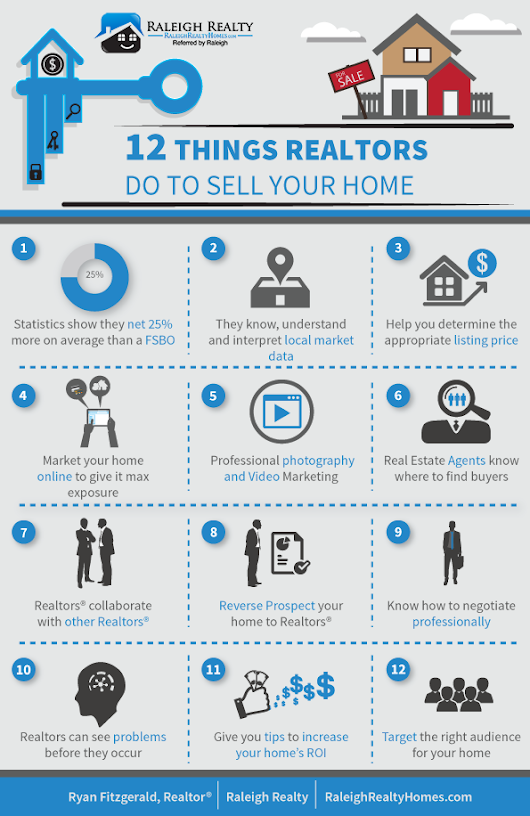 Strategies Realtors® use to Make Sellers More Money