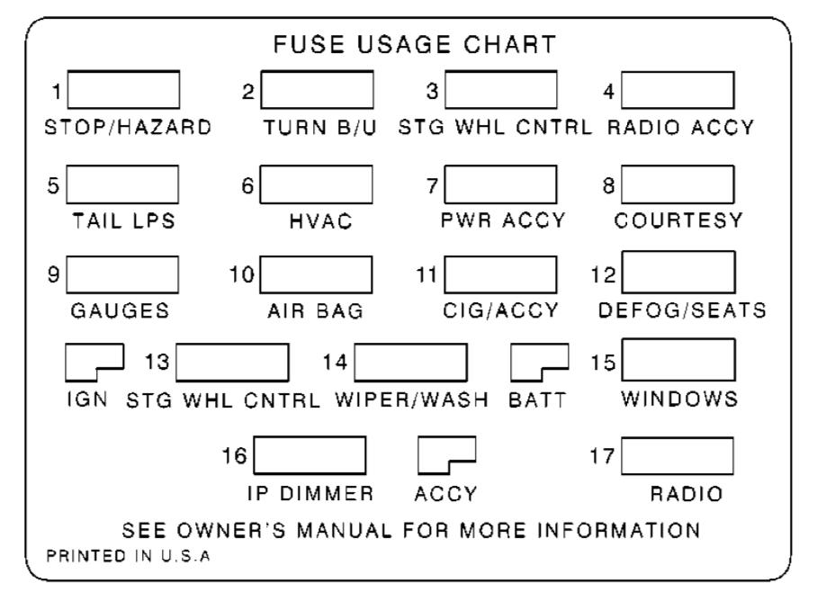 1994 Pontiac Firebird Fuse Box Diagram 1981 Firebird Wiring Diagrams Begeboy Wiring Diagram Source