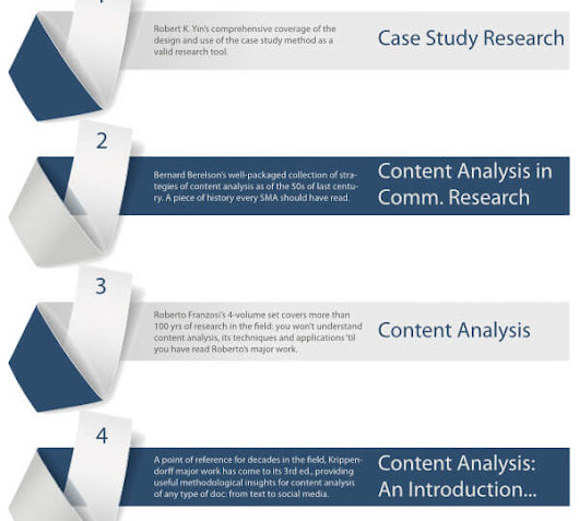 Content Analysis: 4 must-read books | Quaerys®