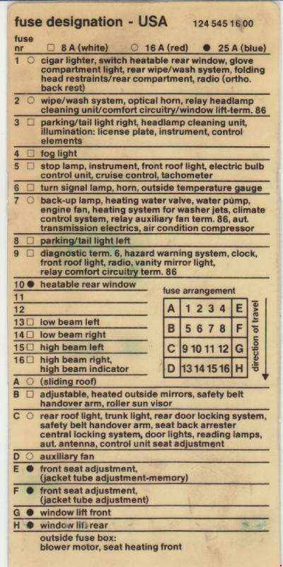 1995 Mercedes E320 Fuse Box Best Wiring Diagrams Know Igno Know Igno Ekoegur Es