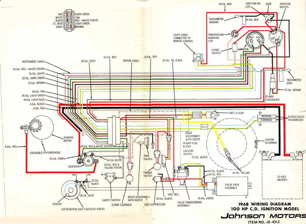 1971 Yamaha Engine Diagram Wiring Automotive Diagram Symbol Bege Wiring Diagram