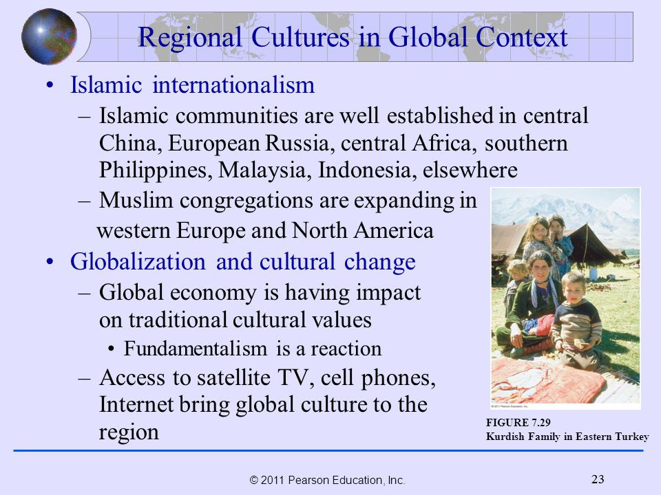 Chapter 7: Southwest Asia and North Africa  ppt video online download