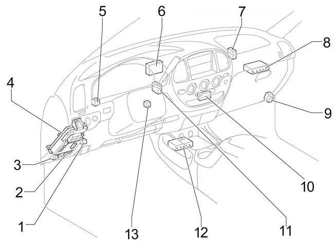 03 06 Toyota Tundra Fuse Diagram