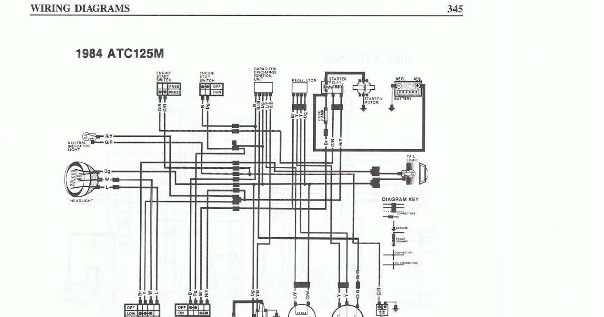 Lifan 110Cc Engine Diagram / Amazon Com Sthus Gearbox
