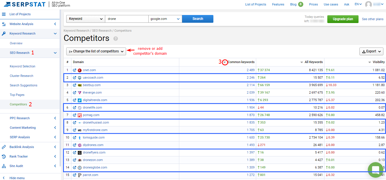 Serpstat seo tool for keyword research