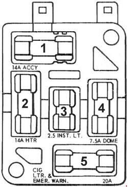 1965 Ford Mustang Fuse Box Diagram Wiring Schematic Wiring Diagram Visual Visual Cfcarsnoleggio It
