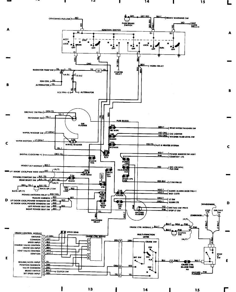 WIRING DIAGRAMS :: 1984 - 1991 :: Jeep Cherokee (XJ ...