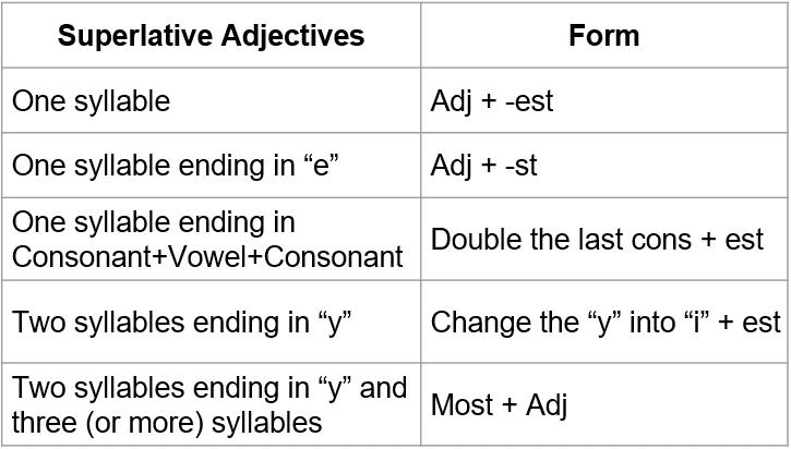 Arti Kata Excited Dalam Bahasa Gaul / Singkatan dan bahasa gaul yang banyak digunakan warganet ...