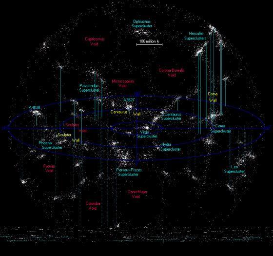 Χάρτης του σύμπαντος σε περιοχή 500 εκατομμυρίων ετών φωτός.