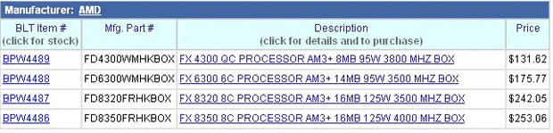 AMD Piledriver CPU preorder pricing leaks out
