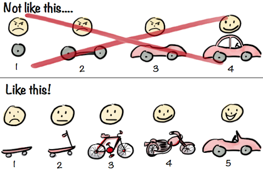 Crisp's Blog » Making sense of MVP (Minimum Viable Product) – and why I prefer Earliest Testable/Usable/Lovable