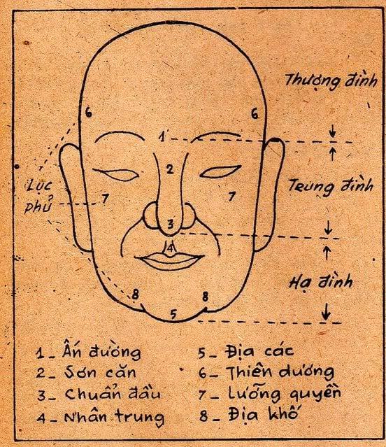 xem-khi-sac-an-duong phunutoday
