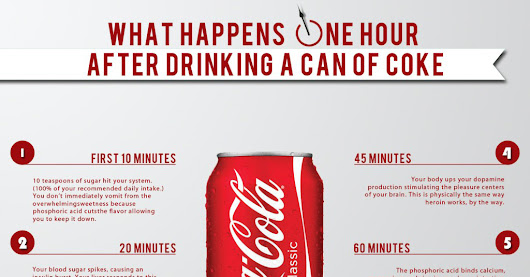 Revealing Graphic Shows What Happens When You Drink A Coca Cola