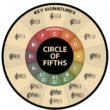 Learn the Circle of Fifths