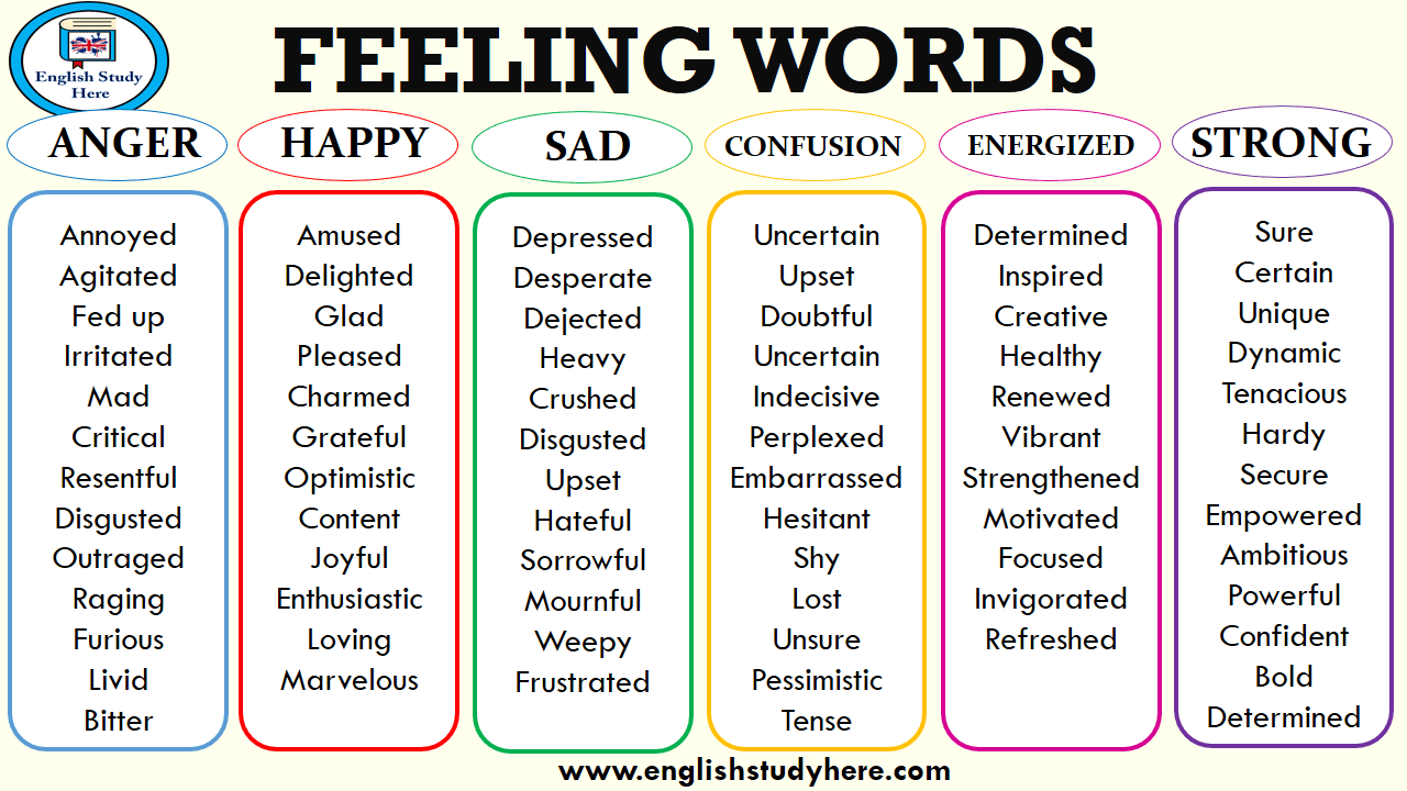 Feeling Words - English Study Here