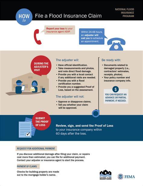 infographic   file  flood insurance claim iii