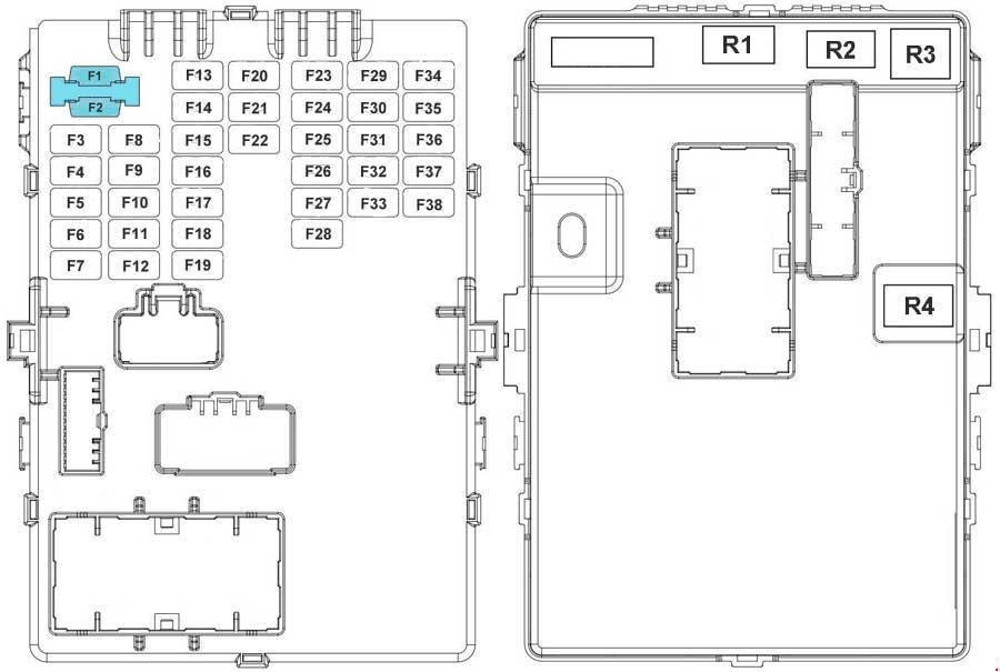 Kia Sportage Fuse Box 2012 Wiring Diagram Appearance A Appearance A Saleebalocchi It