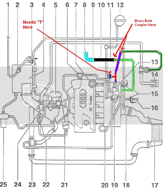 2005 Audi A4 Engine Diagram