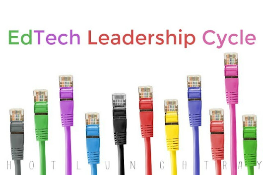 EdTech Leadership Cycle | Hot Lunch Tray
