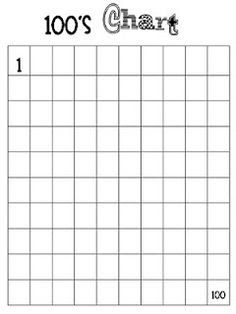 100 Chart For Kindergarten - Scalien
