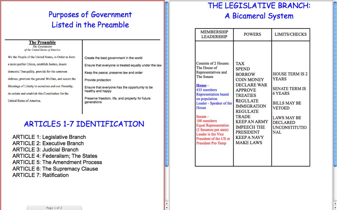 Icivics Federalism Venn Diagram - Abbathetwiter