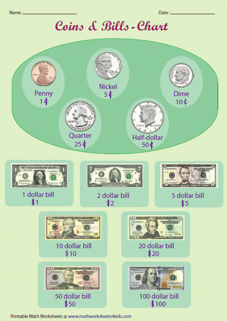 http://www.mathworksheets4kids.com/counting-money/chart-coins-bills.pdf