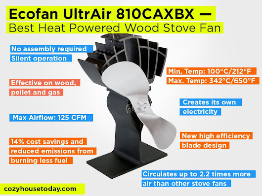 Top 5 Non Electric Best Wood Stove Fans 2018 — Improve the Efficiency of Your Stove (May '18)
