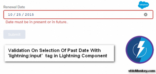 Validation on Selection of Past Date With 'lightning:input' Tag In Lightning